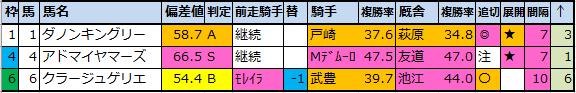 f:id:onix-oniku:20210208201821p:plain