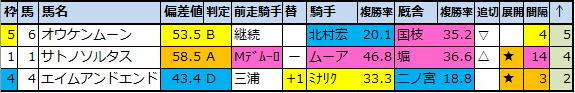 f:id:onix-oniku:20210208201852p:plain