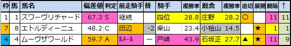 f:id:onix-oniku:20210208201948p:plain
