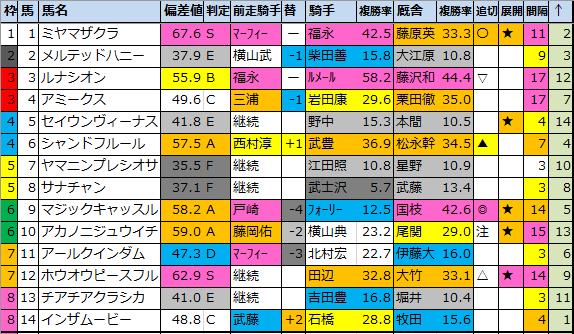 f:id:onix-oniku:20210210191215p:plain