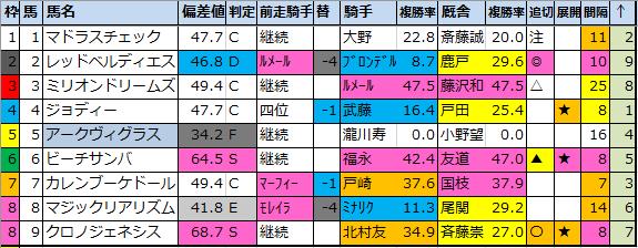 f:id:onix-oniku:20210210191255p:plain