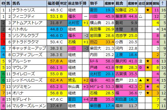 f:id:onix-oniku:20210210191335p:plain