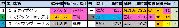 f:id:onix-oniku:20210210192756p:plain