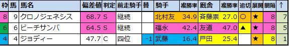 f:id:onix-oniku:20210210192836p:plain