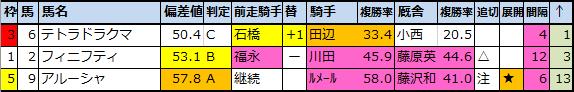f:id:onix-oniku:20210210192932p:plain