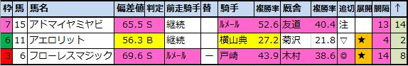 f:id:onix-oniku:20210210193008p:plain