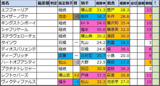 f:id:onix-oniku:20210211163151p:plain