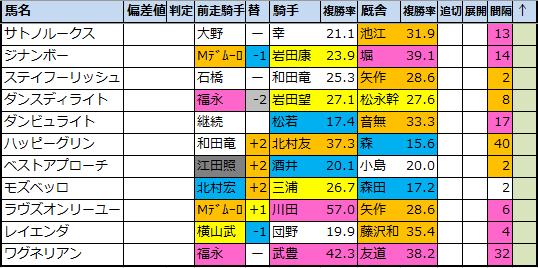 f:id:onix-oniku:20210211163717p:plain