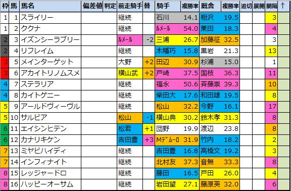 f:id:onix-oniku:20210212120637p:plain