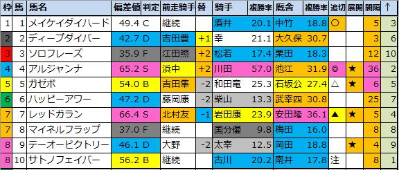 f:id:onix-oniku:20210212173923p:plain