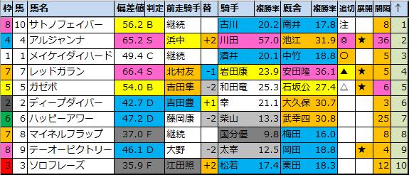 f:id:onix-oniku:20210212174554p:plain