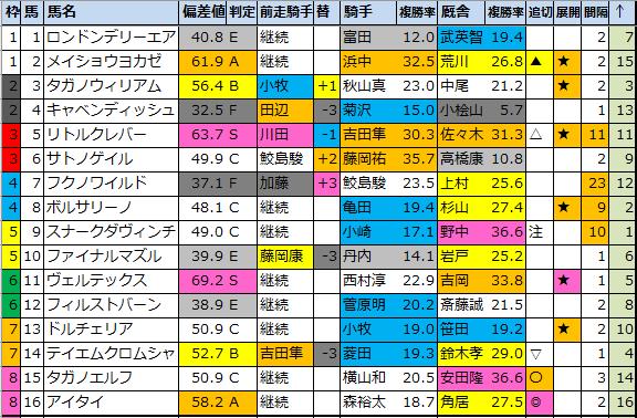 f:id:onix-oniku:20210212175047p:plain