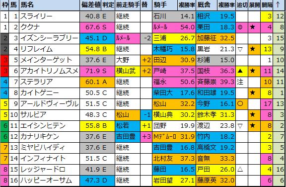 f:id:onix-oniku:20210212182553p:plain