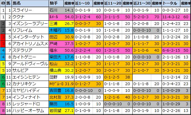 f:id:onix-oniku:20210212183540p:plain