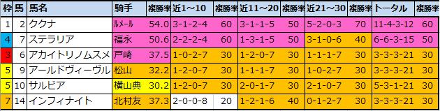 f:id:onix-oniku:20210212183622p:plain