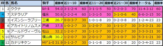 f:id:onix-oniku:20210212183656p:plain