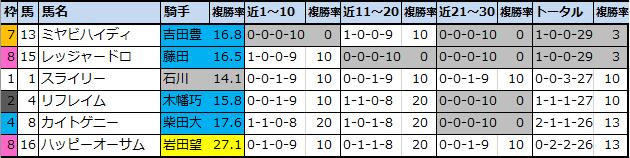 f:id:onix-oniku:20210212183726p:plain