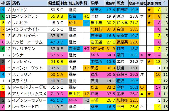 f:id:onix-oniku:20210212184032p:plain