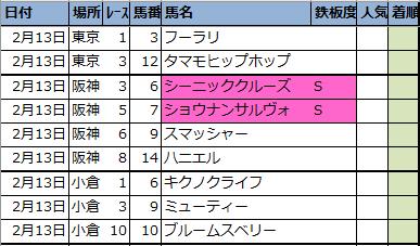 f:id:onix-oniku:20210212194012p:plain