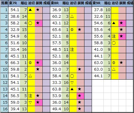 f:id:onix-oniku:20210212194239p:plain