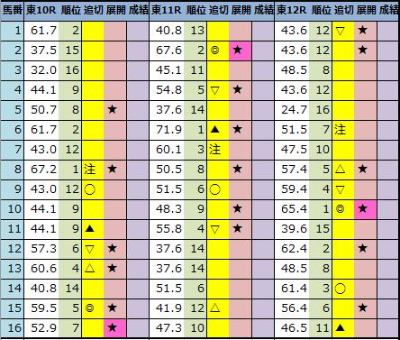 f:id:onix-oniku:20210212194305p:plain