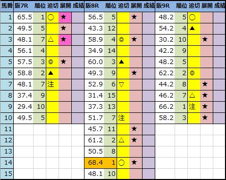 f:id:onix-oniku:20210212194344p:plain