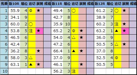 f:id:onix-oniku:20210212194417p:plain