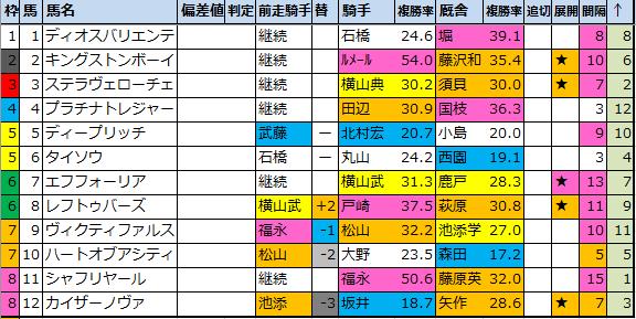 f:id:onix-oniku:20210212203134p:plain