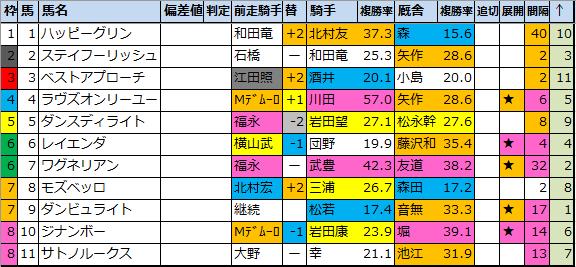 f:id:onix-oniku:20210212203901p:plain