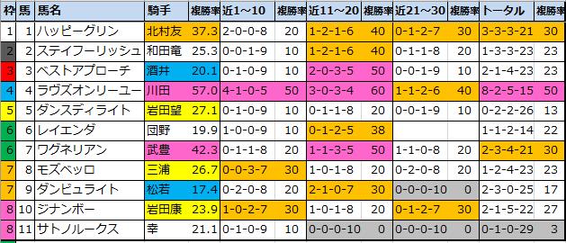 f:id:onix-oniku:20210213102100p:plain
