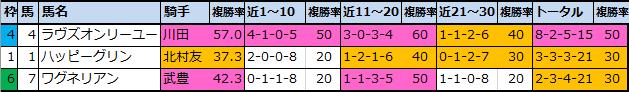 f:id:onix-oniku:20210213102136p:plain