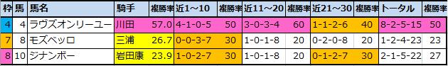 f:id:onix-oniku:20210213102222p:plain