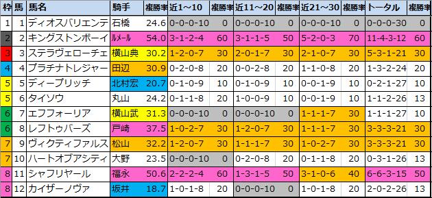 f:id:onix-oniku:20210213103649p:plain