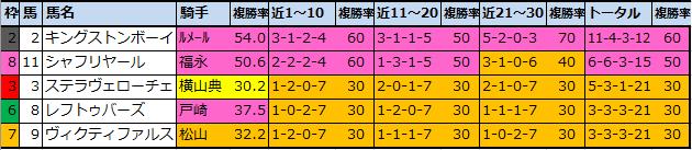 f:id:onix-oniku:20210213103806p:plain