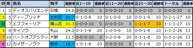 f:id:onix-oniku:20210213103841p:plain