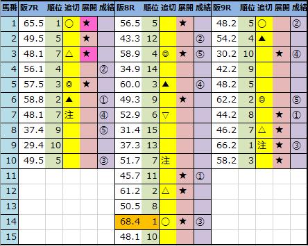 f:id:onix-oniku:20210213143442p:plain