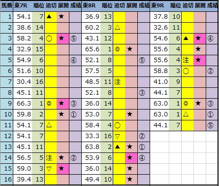 f:id:onix-oniku:20210213144824p:plain