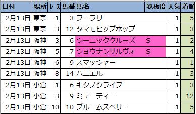 f:id:onix-oniku:20210213150232p:plain