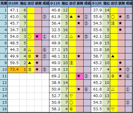 f:id:onix-oniku:20210213161143p:plain