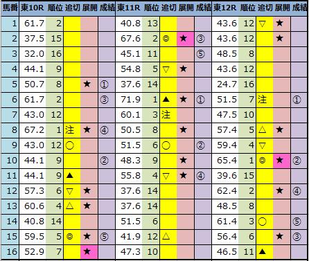 f:id:onix-oniku:20210213164026p:plain