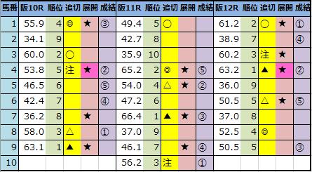 f:id:onix-oniku:20210213164410p:plain