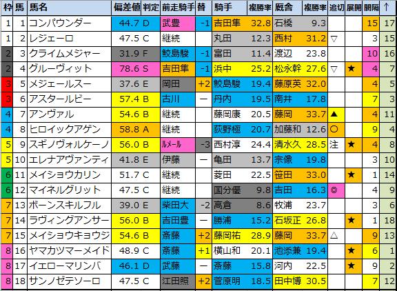 f:id:onix-oniku:20210213175906p:plain