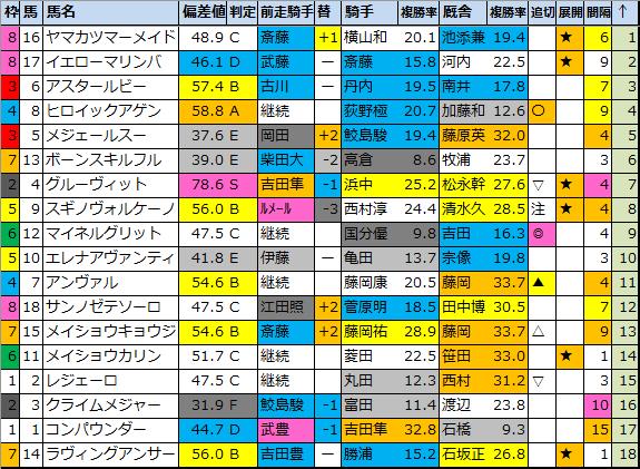 f:id:onix-oniku:20210213180531p:plain