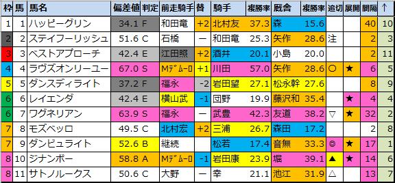 f:id:onix-oniku:20210213182107p:plain