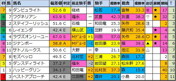 f:id:onix-oniku:20210213183044p:plain