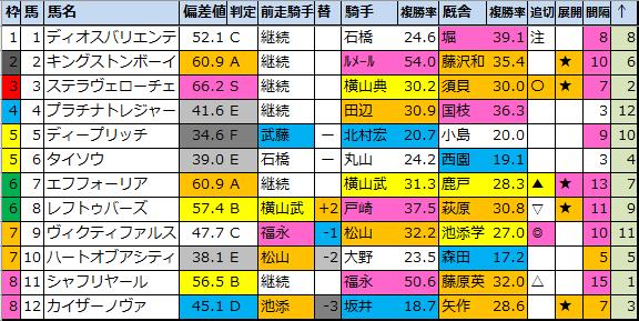 f:id:onix-oniku:20210213184821p:plain