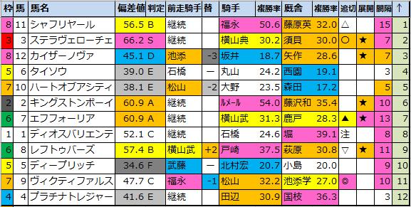 f:id:onix-oniku:20210213190307p:plain