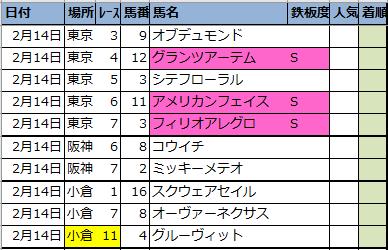 f:id:onix-oniku:20210213200251p:plain
