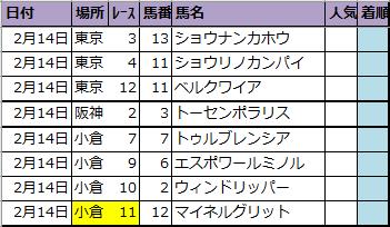 f:id:onix-oniku:20210213200402p:plain