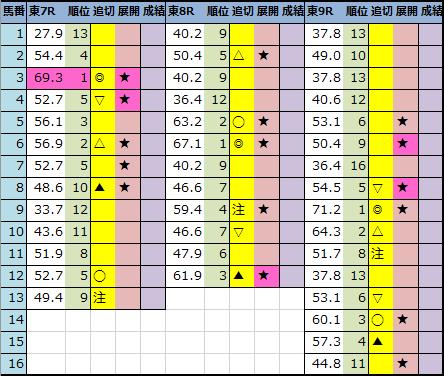 f:id:onix-oniku:20210213200506p:plain
